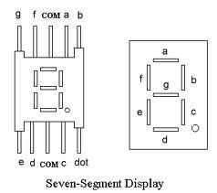 susunan kaki seven segment