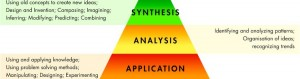 blooms_taxonomy-750x198-300x79 blooms_taxonomy-750x198  wallpaper