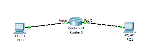 Packet Tracer: Router sebagai Gateway 2