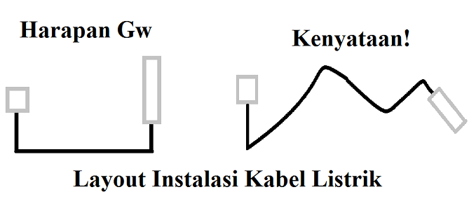 layout-instalasi-kabel-jaringan-listrik Repeat-er  wallpaper