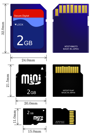 jenis SD card