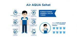 manfaat minum air akibat malas minum air putih