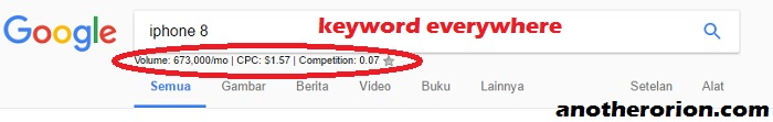 tampilan-keyword-everywhere-di-search-bar-serp-google Keyword Research Tool pengganti Google Keyword Planner  wallpaper