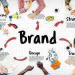 Manfaat Digital Advertising Melalui SEO Agency Jakarta